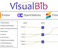 VisualBib